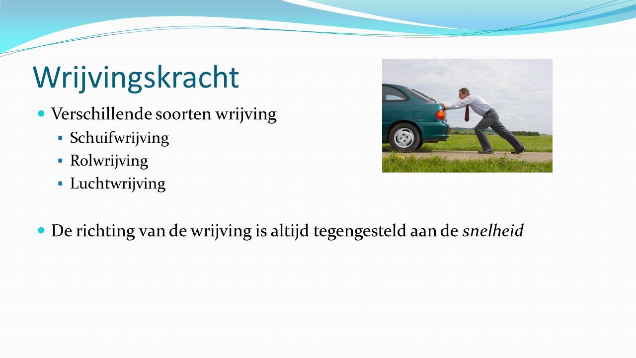 Wrijvingskracht Verschillende soorten wrijving  Schuifwrijving  Rolwrijving  Luchtwrijving De richting van de wrijving is altijd tegengesteld aan de snelheid