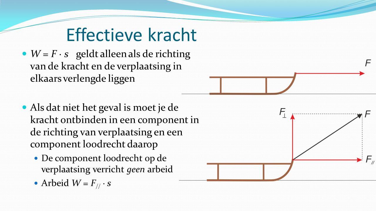 Effectieve kracht W = F ∙ s geldt alleen als de richting van de kracht en de verplaatsing in elkaars verlengde liggen Als dat niet het geval is moet je de kracht ontbinden in een component in de richting van verplaatsing en een component loodrecht daarop De component loodrecht op de verplaatsing verricht geen arbeid Arbeid W = F // ∙ s