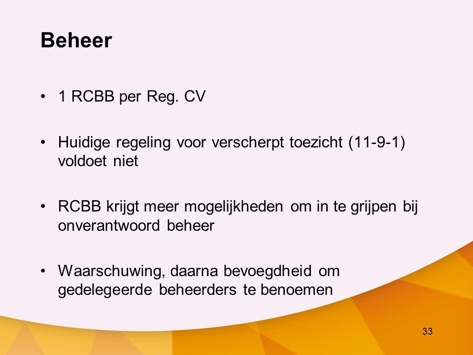 33 Beheer 1 RCBB per Reg.