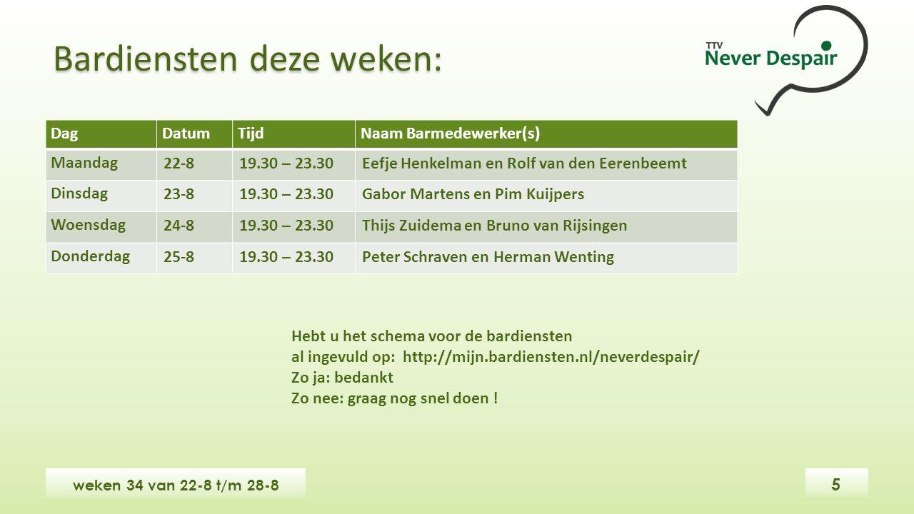 DagDatumTijdNaam Barmedewerker(s) Maandag 22-819.30 – 23.30Eefje Henkelman en Rolf van den Eerenbeemt Dinsdag 23-819.30 – 23.30Gabor Martens en Pim Ku
