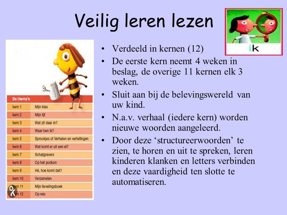 Veilig leren lezen Verdeeld in kernen (12) De eerste kern neemt 4 weken in beslag, de overige 11 kernen elk 3 weken. Sluit aan bij de belevingswereld