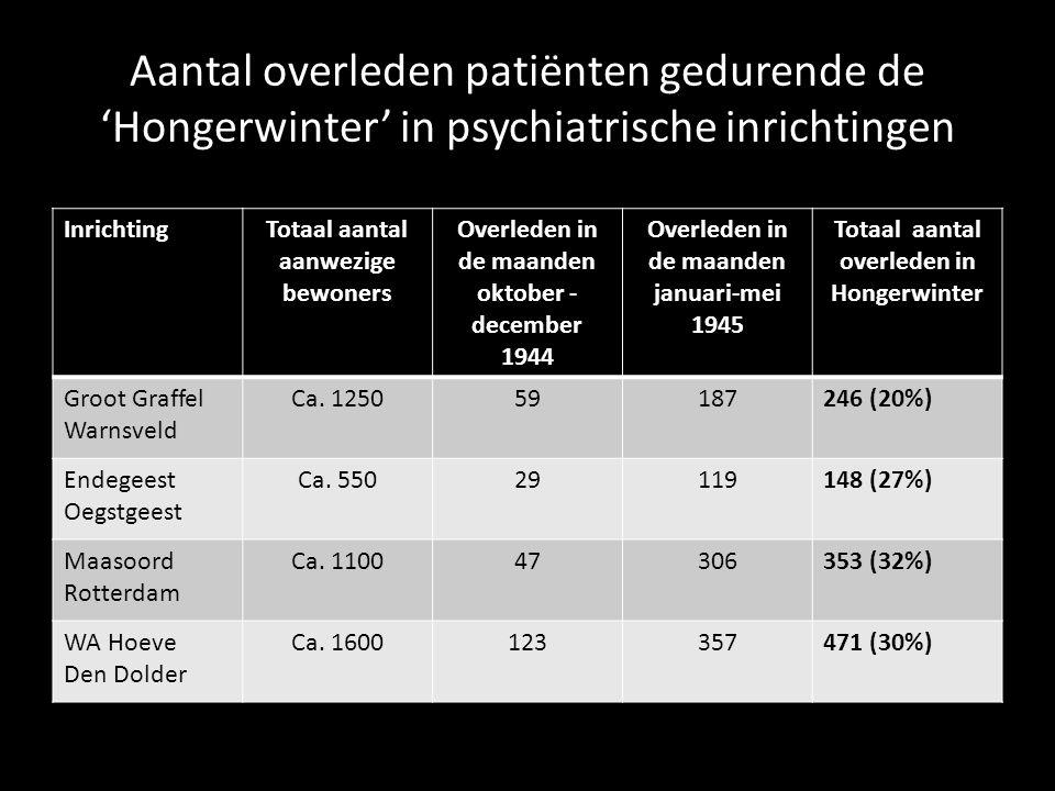 Aantal overleden patiënten gedurende de 'Hongerwinter' in psychiatrische inrichtingen InrichtingTotaal aantal aanwezige bewoners Overleden in de maanden oktober - december 1944 Overleden in de maanden januari-mei 1945 Totaal aantal overleden in Hongerwinter Groot Graffel Warnsveld Ca.