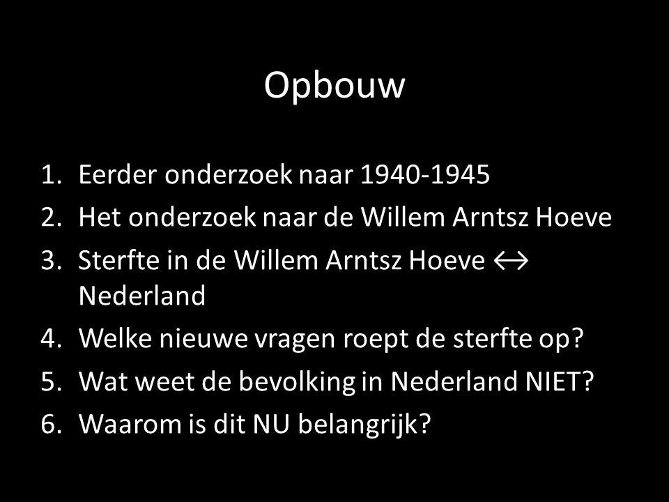 Opbouw 1.Eerder onderzoek naar 1940-1945 2.Het onderzoek naar de Willem Arntsz Hoeve 3.Sterfte in de Willem Arntsz Hoeve ↔ Nederland 4.Welke nieuwe vragen roept de sterfte op.