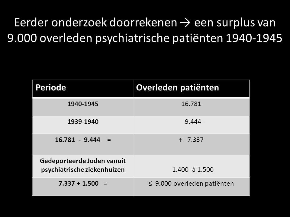 Eerder onderzoek doorrekenen → een surplus van 9.000 overleden psychiatrische patiënten 1940-1945 PeriodeOverleden patiënten 1940-194516.781 1939-1940 9.444 - 16.781 - 9.444 =+ 7.337 Gedeporteerde Joden vanuit psychiatrische ziekenhuizen 1.400 à 1.500 7.337 + 1.500 =≤ 9.000 overleden patiënten