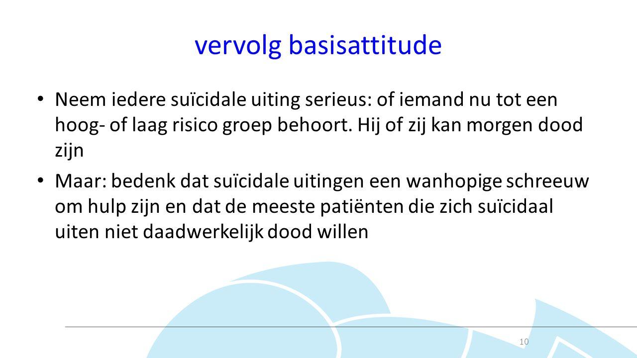 vervolg basisattitude Neem iedere suïcidale uiting serieus: of iemand nu tot een hoog- of laag risico groep behoort. Hij of zij kan morgen dood zijn M