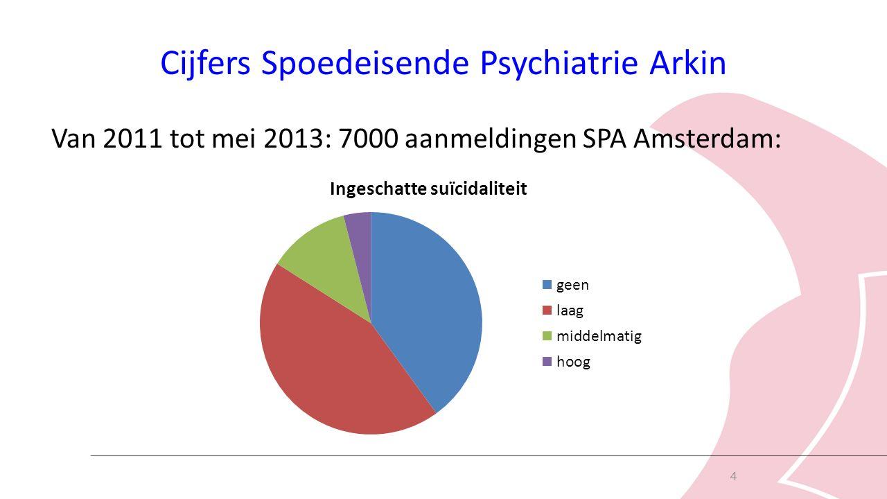 Cijfers Spoedeisende Psychiatrie Arkin Van 2011 tot mei 2013: 7000 aanmeldingen SPA Amsterdam: 4
