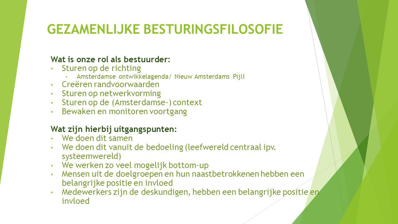 DE RICHTING Kwaliteit van zorg en ondersteuning verbeteren Gezamenlijke visie op burgerschap en 1/3 meer herstel voor onze doelgroepen Intern sturen op verbeteren kwaliteit, gezamenlijk op ketenkwaliteit De cliënt staat centraal en niet de organisaties Cliënten worden minder snel opgenomen (passende zorg in de thuissituatie) Cliënten worden korter opgenomen binnen de SGGZ (Gespecialiseerde GGZ) Knelpunten in de Amsterdamse (keten-) cliëntlogistiek oplossen Kortere wachtlijsten Minder (onnodige) verhuisbewegingen Snellere uitplaatsing na opname met passende ambulante begeleiding of Sneller een vervolg plek in een passende BW/MO vervolgvoorziening Continuïteit in benodigde GGZ-zorg NOG KWANTIFICEREN