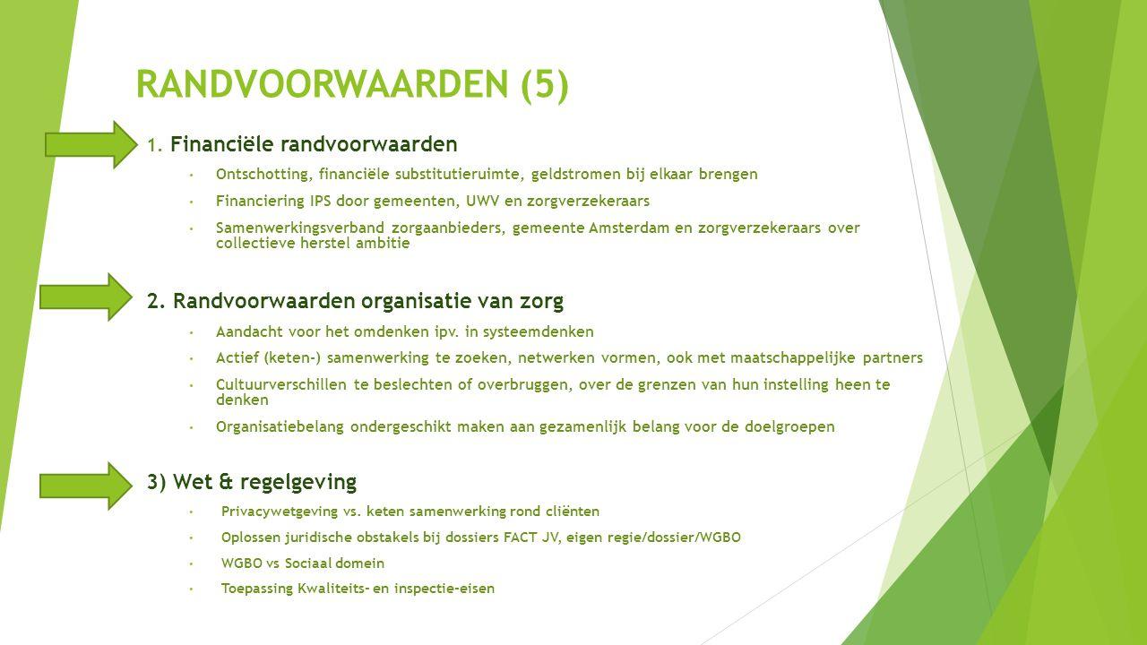 RANDVOORWAARDEN (5) 4.