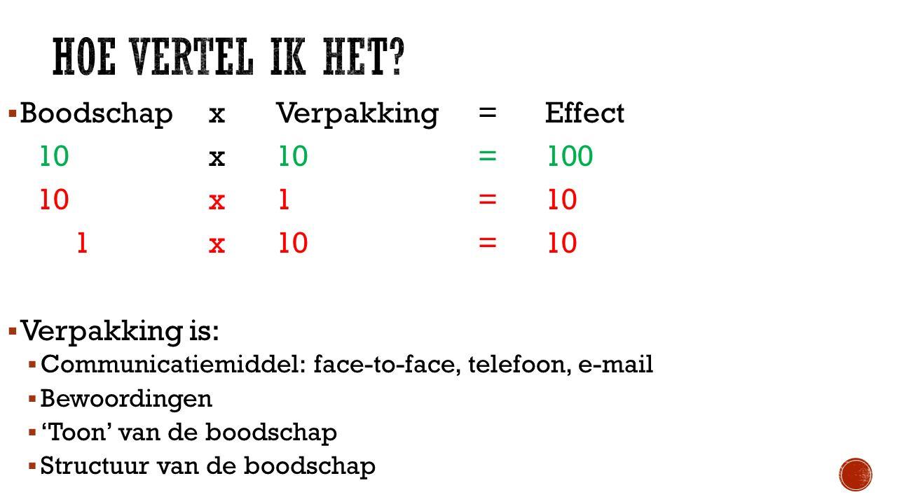  Boodschapx Verpakking=Effect 10x10=100 10x1=10 1x10=10  Verpakking is:  Communicatiemiddel: face-to-face, telefoon, e-mail  Bewoordingen  'Toon'