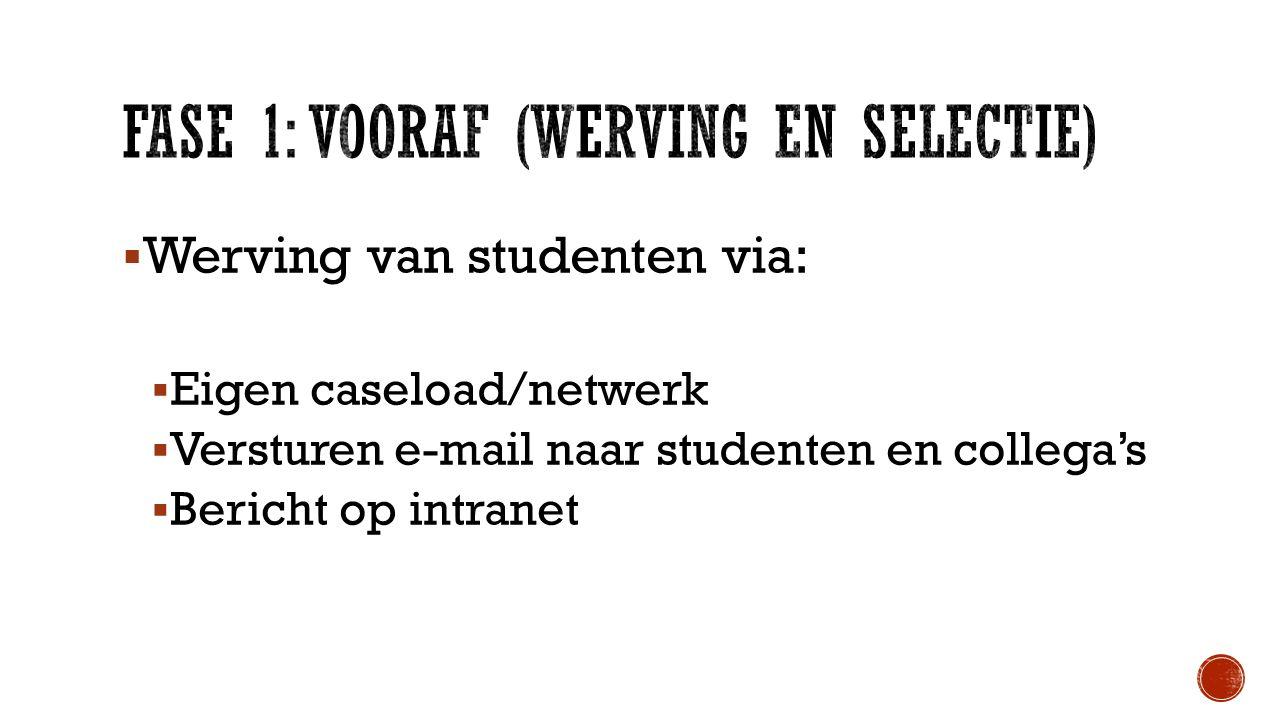  Werving van studenten via:  Eigen caseload/netwerk  Versturen e-mail naar studenten en collega's  Bericht op intranet