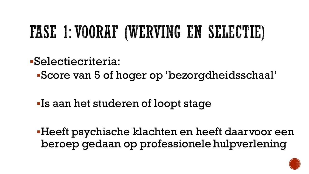  Selectiecriteria:  Score van 5 of hoger op 'bezorgdheidsschaal'  Is aan het studeren of loopt stage  Heeft psychische klachten en heeft daarvoor