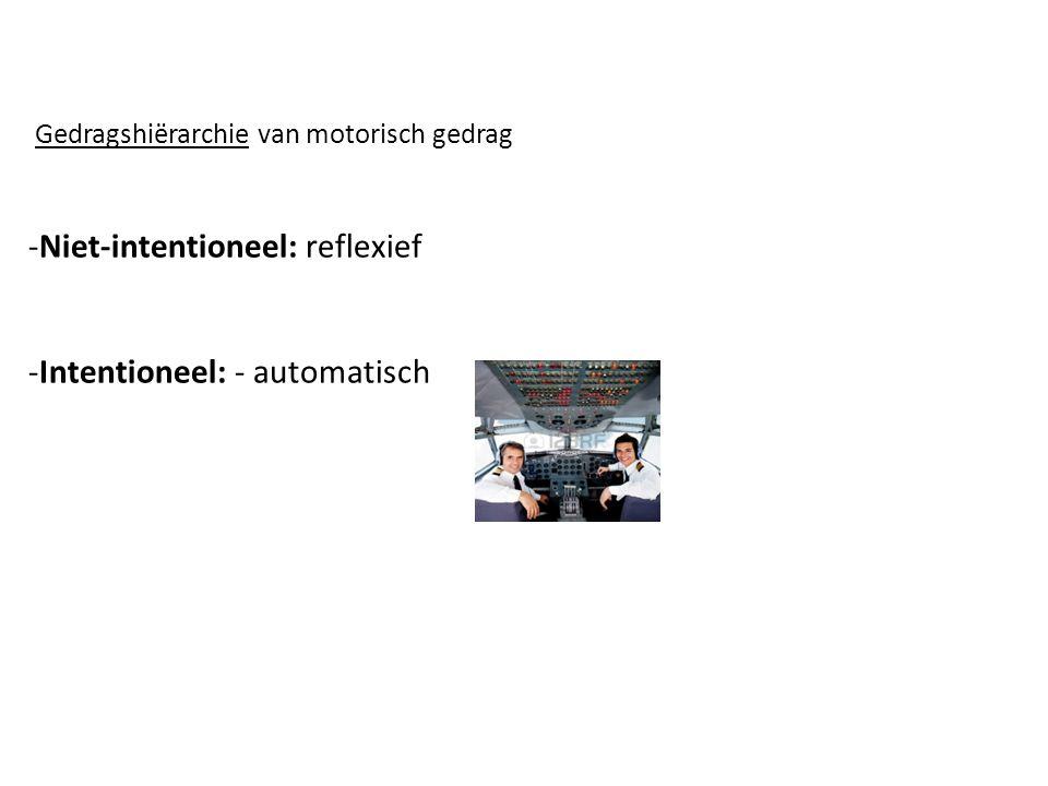Gedragshiërarchie van motorisch gedrag -Niet-intentioneel: reflexief -Intentioneel: - automatisch