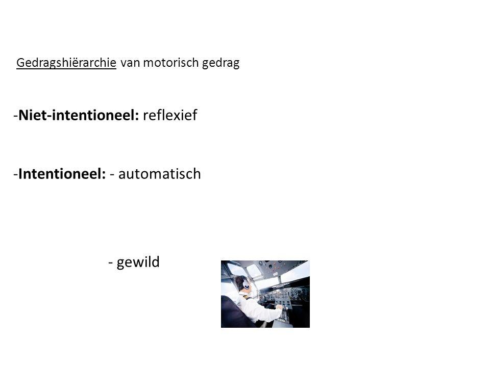 Gedragshiërarchie van motorisch gedrag -Niet-intentioneel: reflexief -Intentioneel: - automatisch - gewild