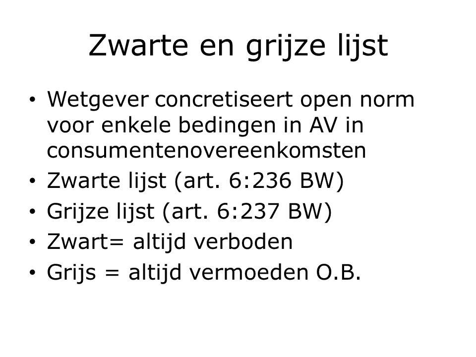 Zwarte en grijze lijst Wetgever concretiseert open norm voor enkele bedingen in AV in consumentenovereenkomsten Zwarte lijst (art.