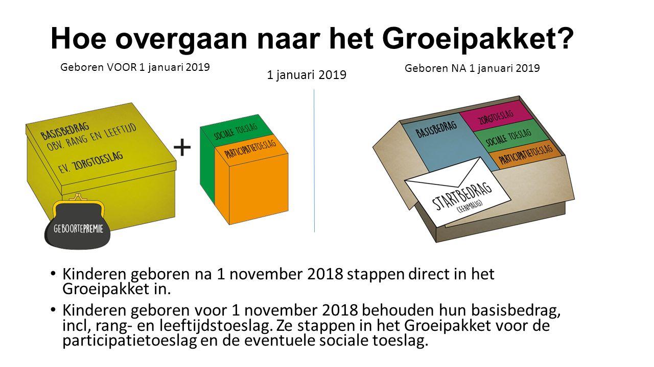 Hoe overgaan naar het Groeipakket? Kinderen geboren na 1 november 2018 stappen direct in het Groeipakket in. Kinderen geboren voor 1 november 2018 beh