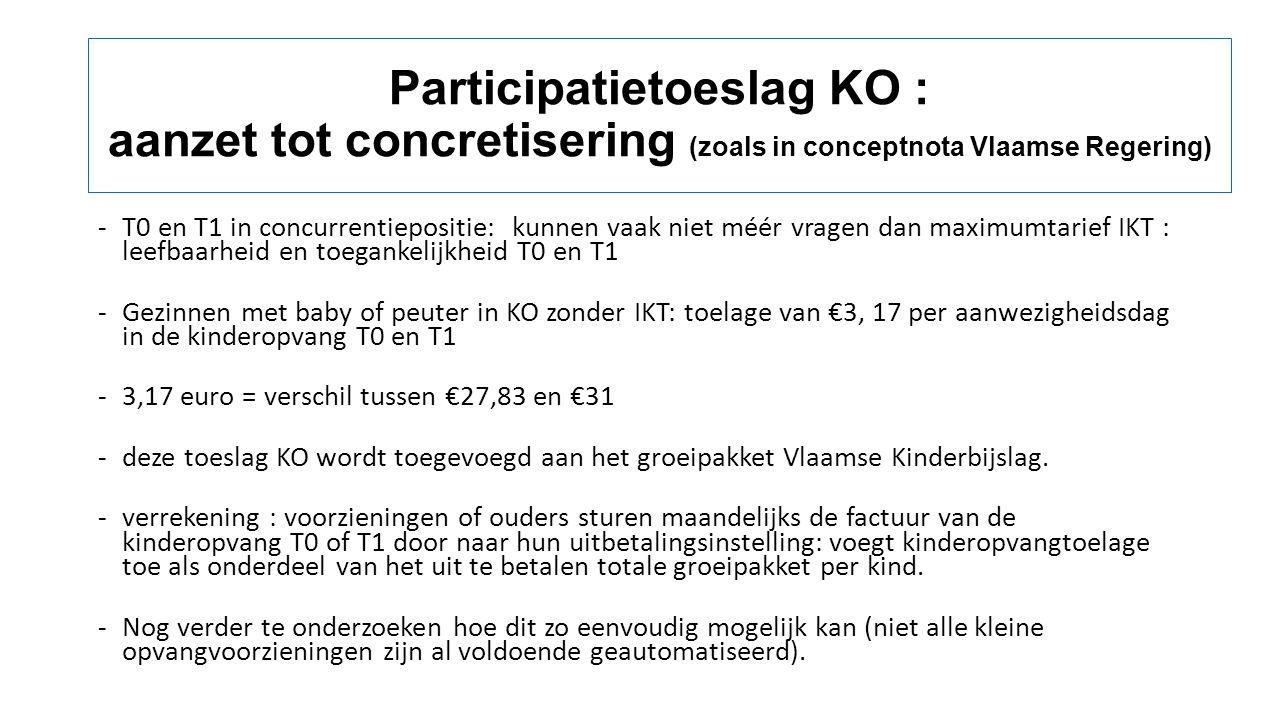 Participatietoeslag KO : aanzet tot concretisering (zoals in conceptnota Vlaamse Regering) -T0 en T1 in concurrentiepositie: kunnen vaak niet méér vragen dan maximumtarief IKT : leefbaarheid en toegankelijkheid T0 en T1 -Gezinnen met baby of peuter in KO zonder IKT: toelage van €3, 17 per aanwezigheidsdag in de kinderopvang T0 en T1 -3,17 euro = verschil tussen €27,83 en €31 -deze toeslag KO wordt toegevoegd aan het groeipakket Vlaamse Kinderbijslag.