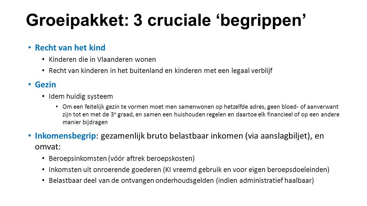 Groeipakket: 3 cruciale 'begrippen' Recht van het kind Kinderen die in Vlaanderen wonen Recht van kinderen in het buitenland en kinderen met een legaal verblijf Gezin Idem huidig systeem Om een feitelijk gezin te vormen moet men samenwonen op hetzelfde adres, geen bloed- of aanverwant zijn tot en met de 3 e graad, en samen een huishouden regelen en daartoe elk financieel of op een andere manier bijdragen Inkomensbegrip: gezamenlijk bruto belastbaar inkomen (via aanslagbiljet), en omvat: Beroepsinkomsten (vóór aftrek beroepskosten) Inkomsten uit onroerende goederen (KI vreemd gebruik en voor eigen beroepsdoeleinden) Belastbaar deel van de ontvangen onderhoudsgelden (indien administratief haalbaar)