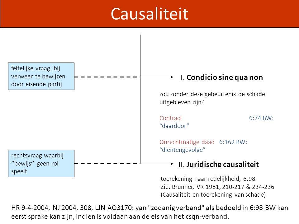 Causaliteit I. Condicio sine qua non II.