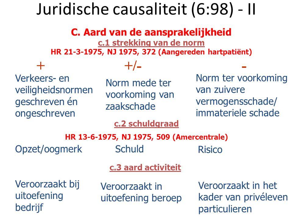 Juridische causaliteit (6:98) - II C.