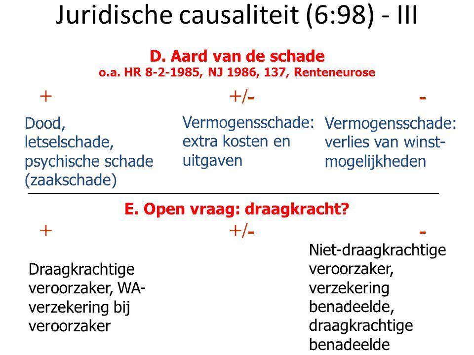 Juridische causaliteit (6:98) - III D. Aard van de schade o.a.