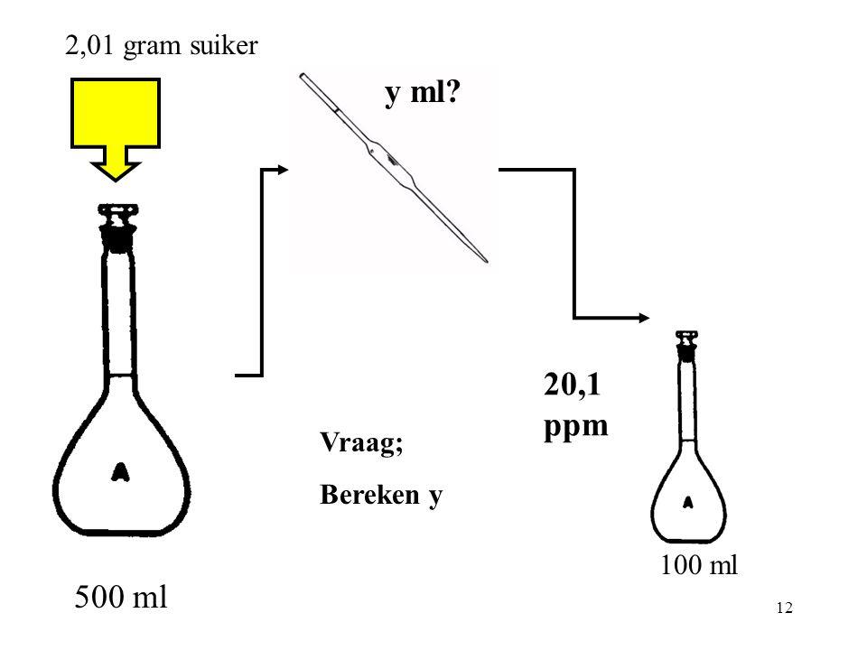 12 500 ml y ml? 100 ml 2,01 gram suiker Vraag; Bereken y 20,1 ppm