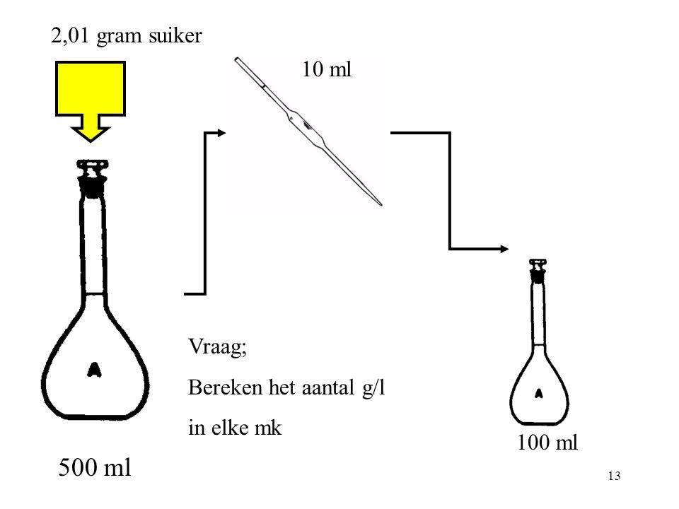 13 500 ml 10 ml 100 ml 2,01 gram suiker Vraag; Bereken het aantal g/l in elke mk