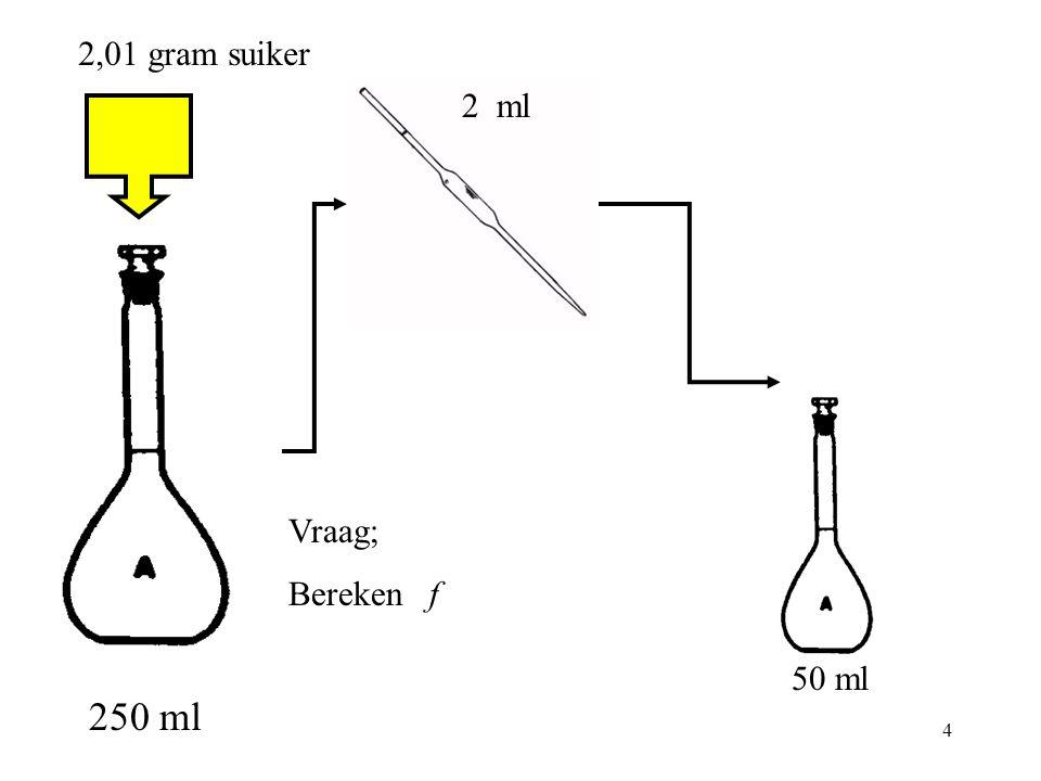 4 250 ml 2 ml 50 ml 2,01 gram suiker Vraag; Bereken f
