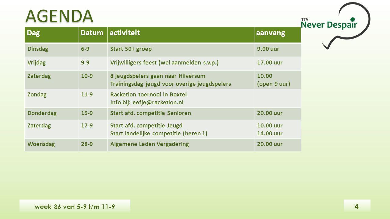 DagDatumactiviteitaanvang Dinsdag6-9Start 50+ groep9.00 uur Vrijdag9-9Vrijwilligers-feest (wel aanmelden s.v.p.)17.00 uur Zaterdag10-98 jeugdspelers gaan naar Hilversum Trainingsdag jeugd voor overige jeugdspelers 10.00 (open 9 uur) Zondag11-9Racketlon toernooi in Boxtel Info bij: eefje@racketlon.nl Donderdag15-9Start afd.