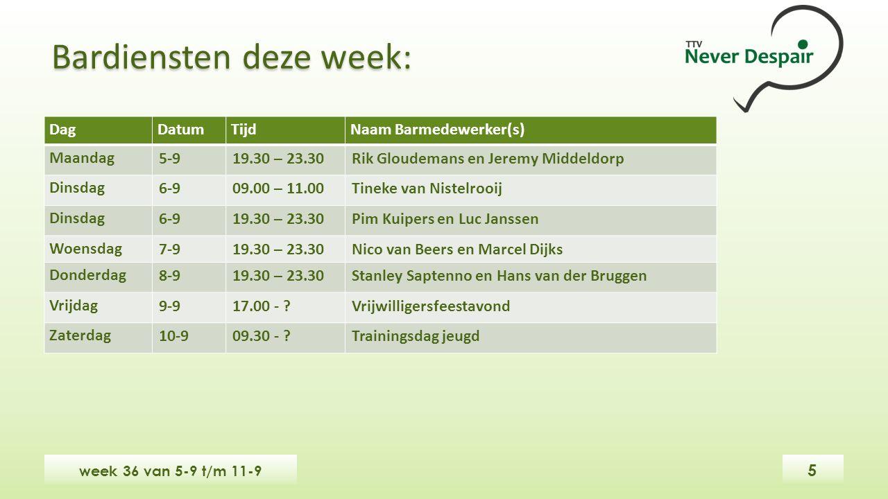 DagDatumTijdNaam Barmedewerker(s) Maandag 5-919.30 – 23.30Rik Gloudemans en Jeremy Middeldorp Dinsdag 6-909.00 – 11.00Tineke van Nistelrooij Dinsdag 6