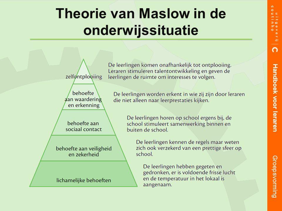 Handboek voor leraren Groepsvorming Theorie van Maslow in de onderwijssituatie