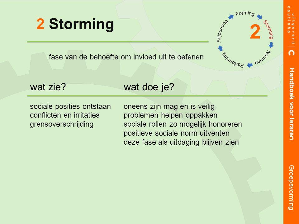 2 2 Storming Handboek voor leraren Groepsvorming wat zie wat doe je.