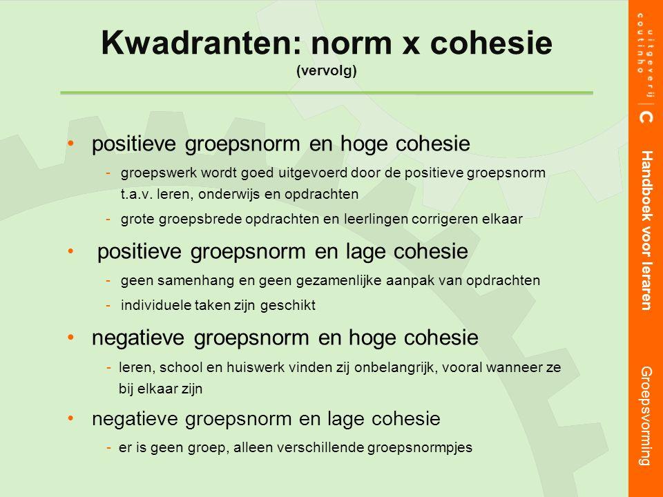 positieve groepsnorm en hoge cohesie groepswerk wordt goed uitgevoerd door de positieve groepsnorm t.a.v.