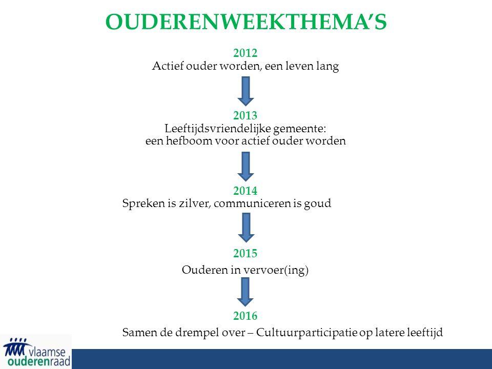 OUDERENWEEKTHEMA'S 2012 Actief ouder worden, een leven lang 2013 Leeftijdsvriendelijke gemeente: een hefboom voor actief ouder worden 2014 Spreken is