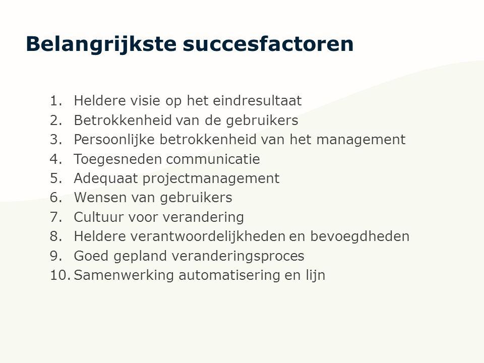 Belangrijkste succesfactoren 1.Heldere visie op het eindresultaat 2.Betrokkenheid van de gebruikers 3.Persoonlijke betrokkenheid van het management 4.