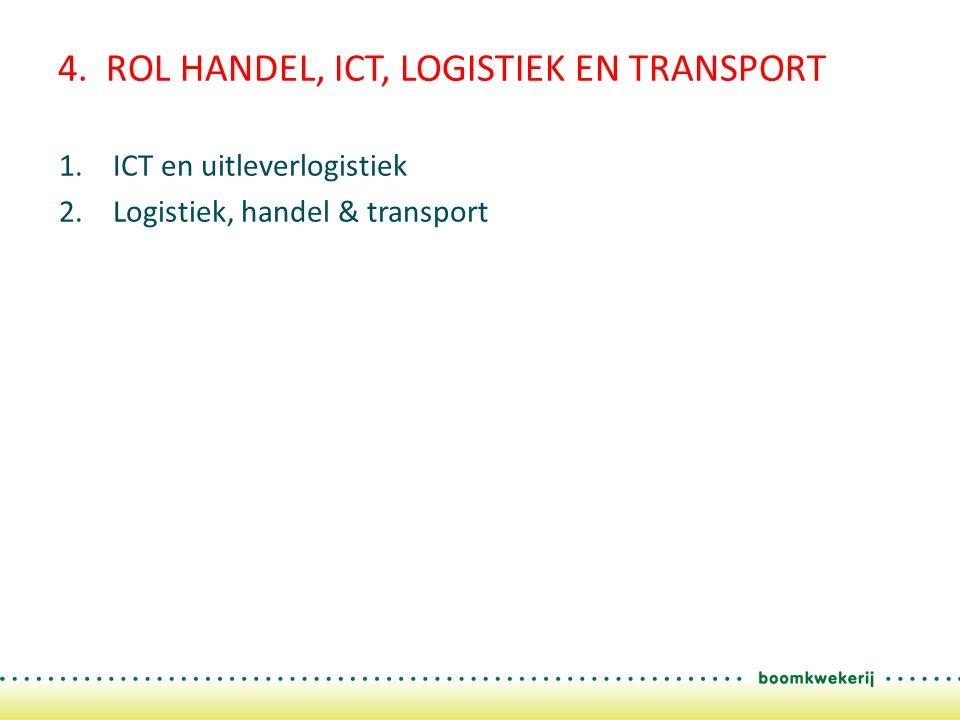 4. ROL HANDEL, ICT, LOGISTIEK EN TRANSPORT 1.ICT en uitleverlogistiek 2.Logistiek, handel & transport