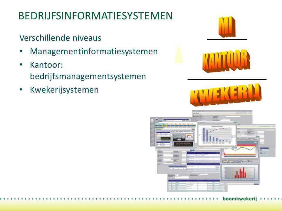 BEDRIJFSINFORMATIESYSTEMEN Verschillende niveaus Managementinformatiesystemen Kantoor: bedrijfsmanagementsystemen Kwekerijsystemen