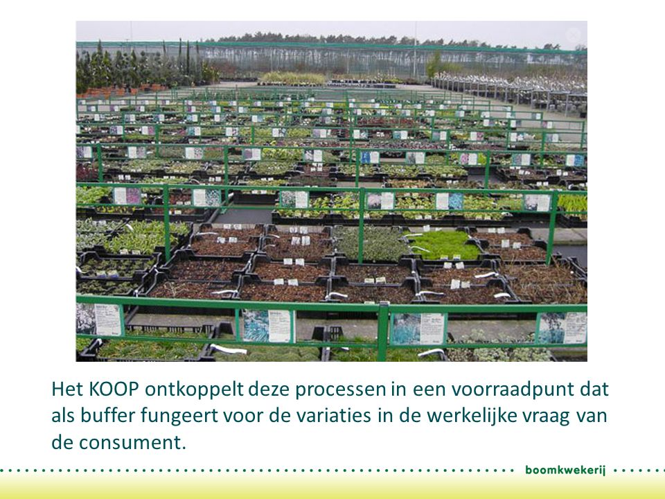 Het KOOP ontkoppelt deze processen in een voorraadpunt dat als buffer fungeert voor de variaties in de werkelijke vraag van de consument.
