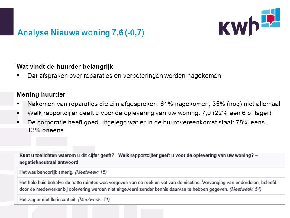 Analyse Nieuwe woning 7,6 (-0,7) Wat vindt de huurder belangrijk  Dat afspraken over reparaties en verbeteringen worden nagekomen Mening huurder  Na