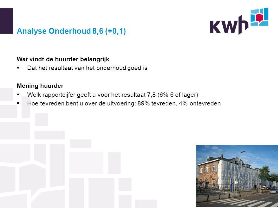 Analyse Onderhoud 8,6 (+0,1) Wat vindt de huurder belangrijk  Dat het resultaat van het onderhoud goed is Mening huurder  Welk rapportcijfer geeft u