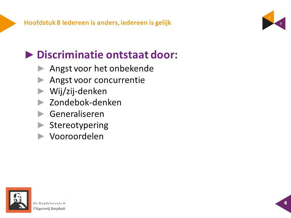 Hoofdstuk 8 Iedereen is anders, iedereen is gelijk ► Wat kun je doen tegen discriminatie.