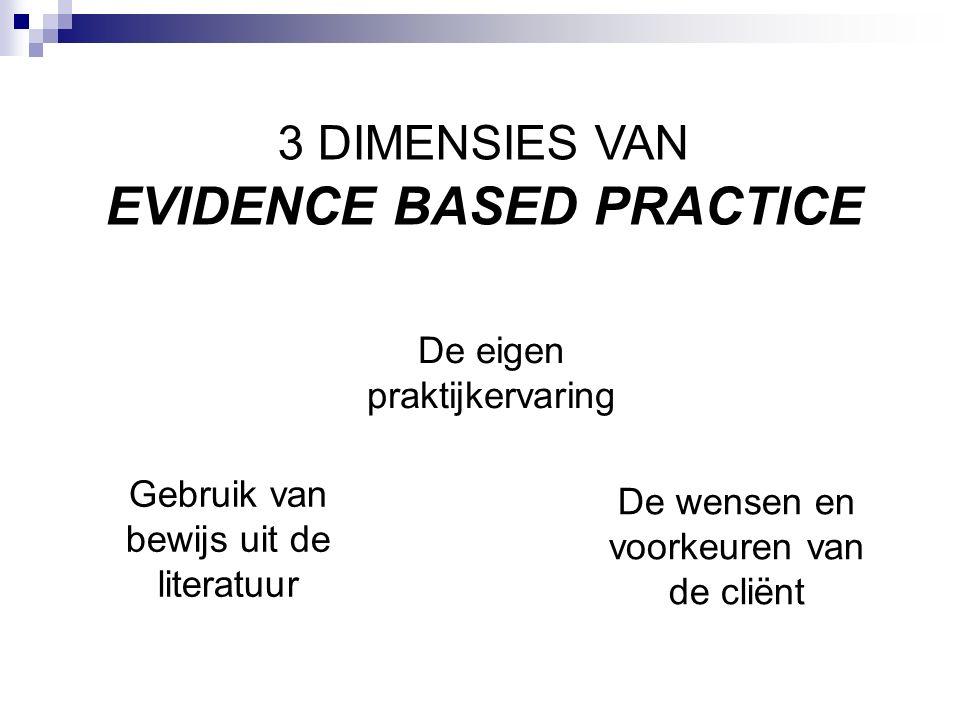 3 DIMENSIES VAN EVIDENCE BASED PRACTICE De eigen praktijkervaring Gebruik van bewijs uit de literatuur De wensen en voorkeuren van de cliënt