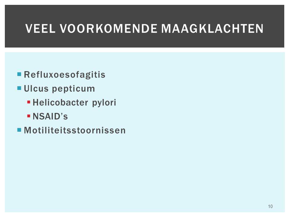  Refluxoesofagitis  Ulcus pepticum  Helicobacter pylori  NSAID's  Motiliteitsstoornissen Hfst 6 Aandoeningen van het maagdarmkanaal 10 VEEL VOORKOMENDE MAAGKLACHTEN