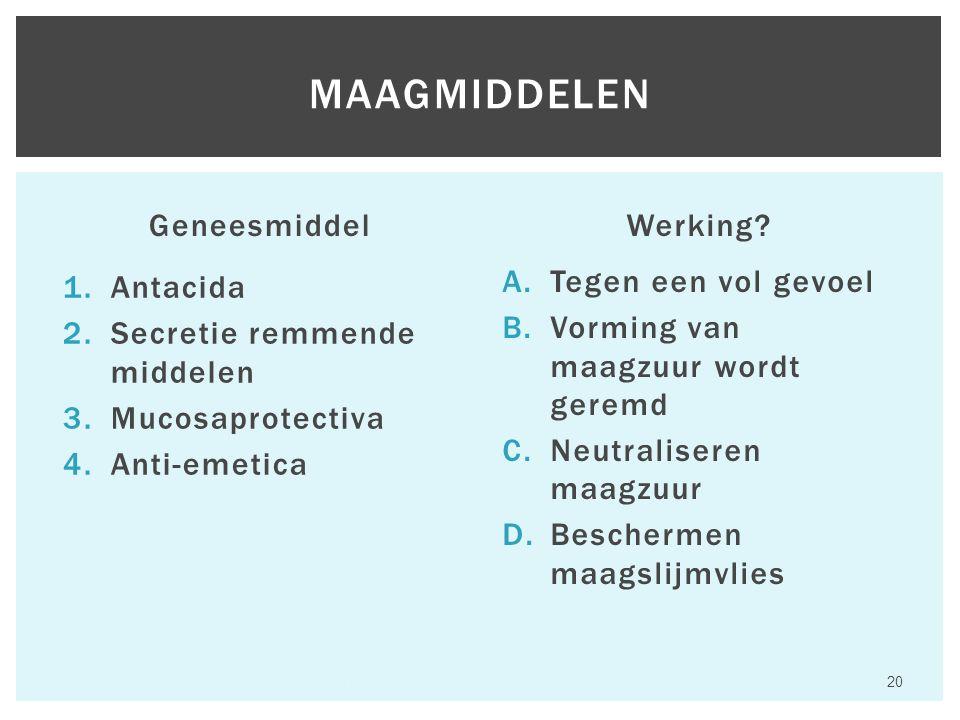 Geneesmiddel 1.Antacida 2.Secretie remmende middelen 3.Mucosaprotectiva 4.Anti-emetica Werking.