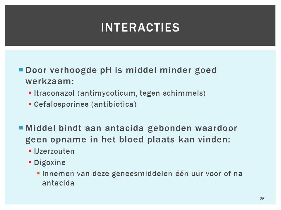  Door verhoogde pH is middel minder goed werkzaam:  Itraconazol (antimycoticum, tegen schimmels)  Cefalosporines (antibiotica)  Middel bindt aan antacida gebonden waardoor geen opname in het bloed plaats kan vinden:  IJzerzouten  Digoxine  Innemen van deze geneesmiddelen één uur voor of na antacida Hfst 6 Aandoeningen van het maagdarmkanaal 26 INTERACTIES