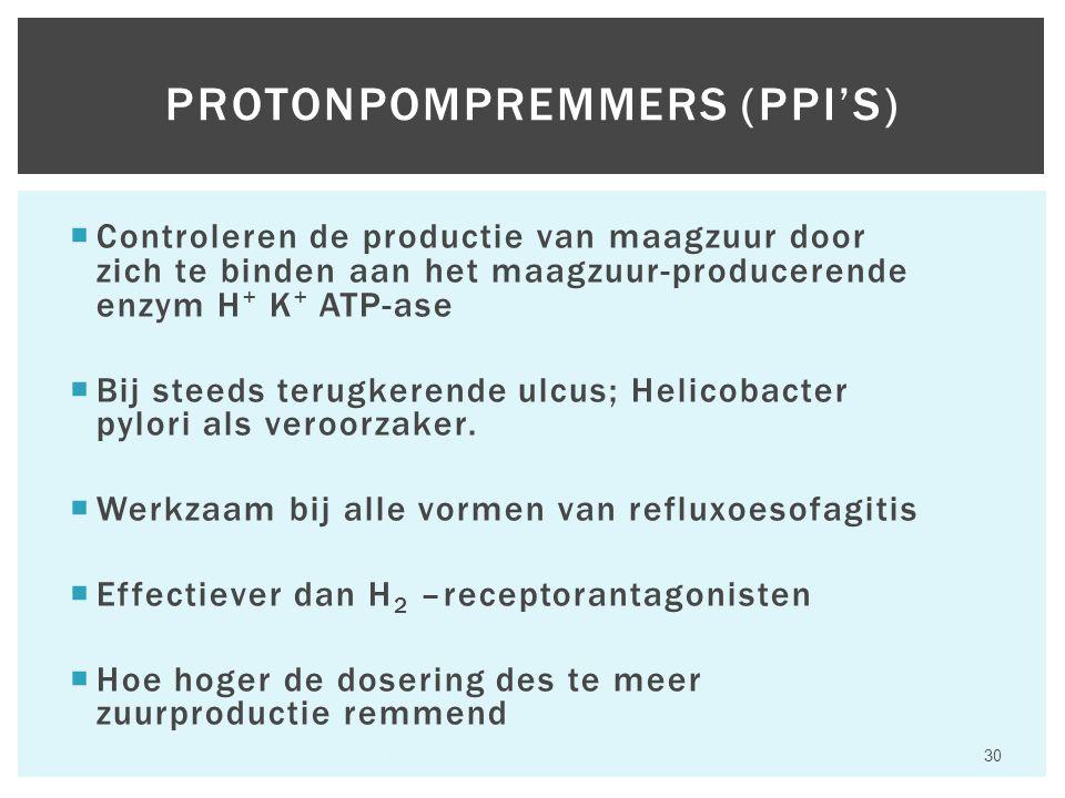  Controleren de productie van maagzuur door zich te binden aan het maagzuur-producerende enzym H + K + ATP-ase  Bij steeds terugkerende ulcus; Helicobacter pylori als veroorzaker.