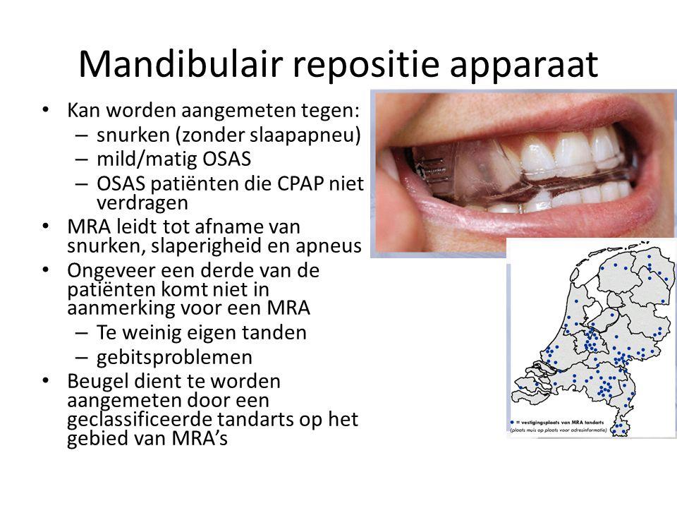 Mandibulair repositie apparaat Kan worden aangemeten tegen: – snurken (zonder slaapapneu) – mild/matig OSAS – OSAS patiënten die CPAP niet verdragen MRA leidt tot afname van snurken, slaperigheid en apneus Ongeveer een derde van de patiënten komt niet in aanmerking voor een MRA – Te weinig eigen tanden – gebitsproblemen Beugel dient te worden aangemeten door een geclassificeerde tandarts op het gebied van MRA's