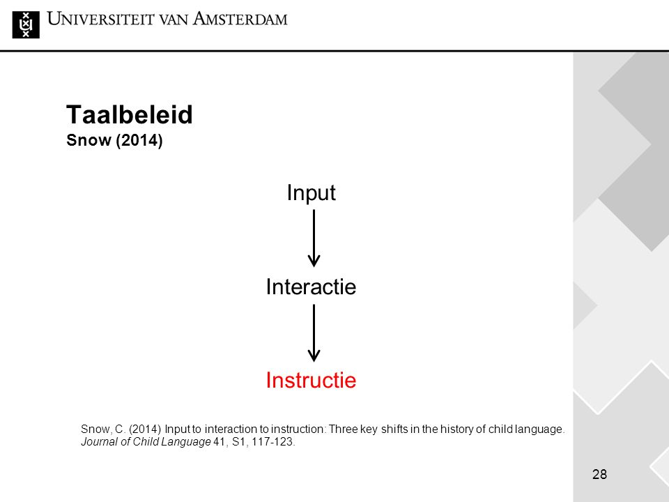 28 Taalbeleid Snow (2014) Input Interactie Instructie Snow, C.