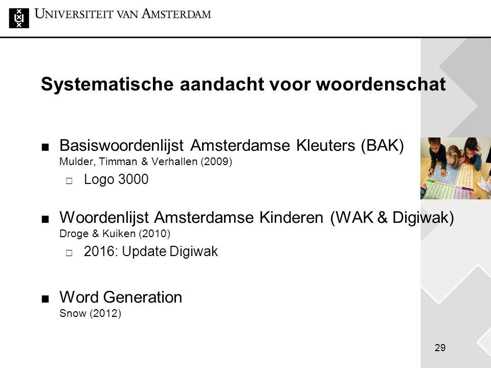 29 Systematische aandacht voor woordenschat Basiswoordenlijst Amsterdamse Kleuters (BAK) Mulder, Timman & Verhallen (2009)  Logo 3000 Woordenlijst Am