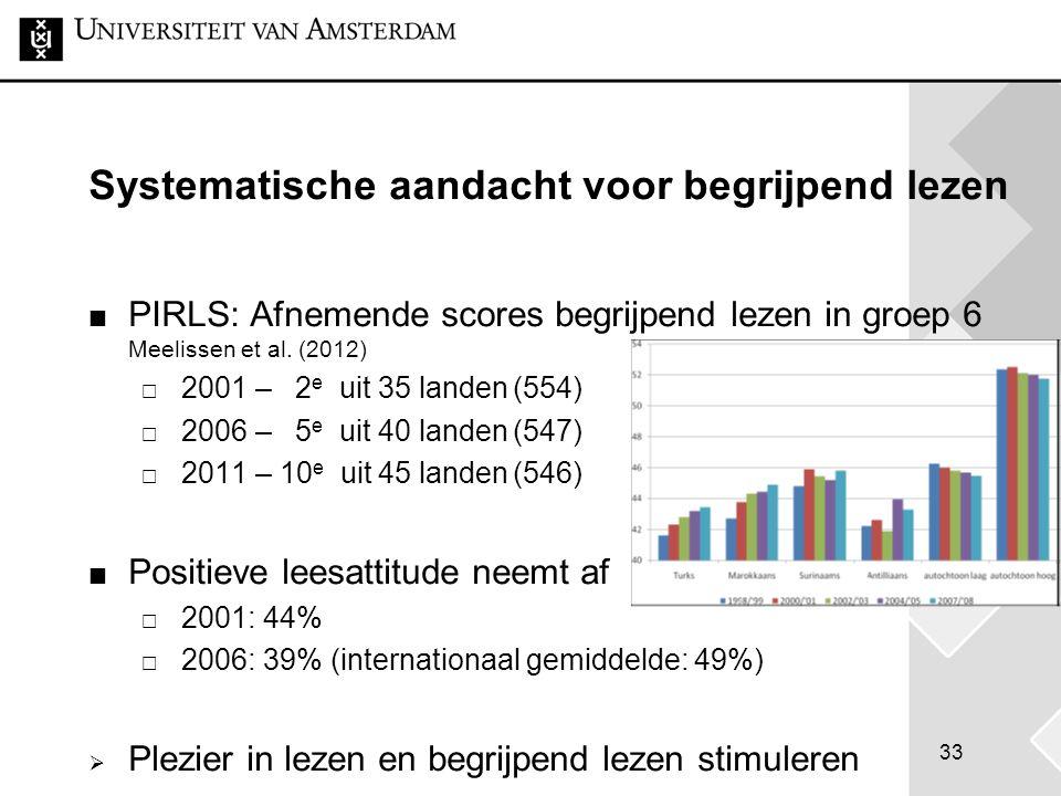 33 Systematische aandacht voor begrijpend lezen PIRLS: Afnemende scores begrijpend lezen in groep 6 Meelissen et al. (2012)  2001 – 2 e uit 35 landen
