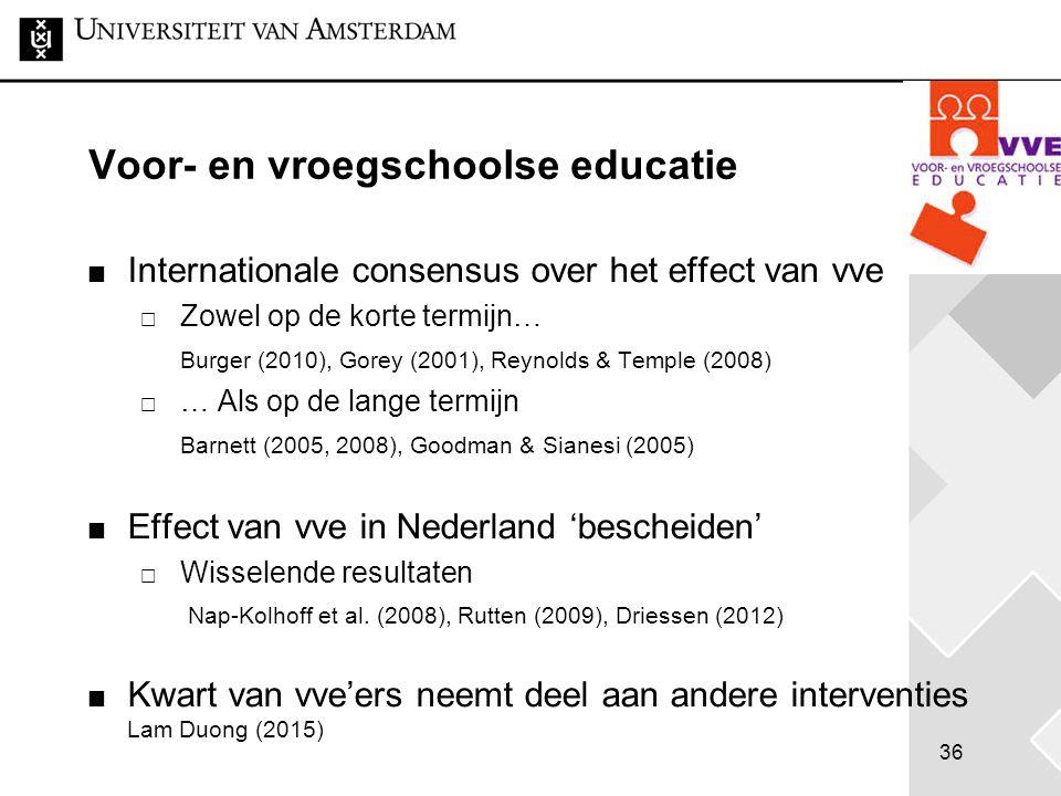 36 Voor- en vroegschoolse educatie Internationale consensus over het effect van vve  Zowel op de korte termijn… Burger (2010), Gorey (2001), Reynolds